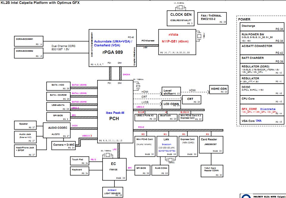 lenovo ideapad y460c schematic  quanta kl2b  u2013 laptop schematic