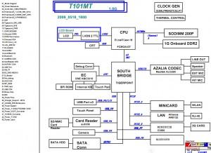 Asus Eee PC T101MT Block Diagram
