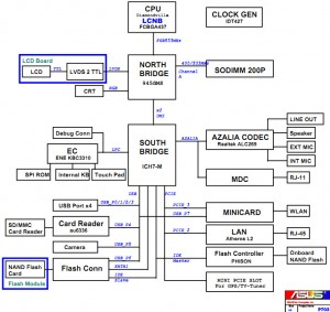 Asus EeePC P703 Block Diagram
