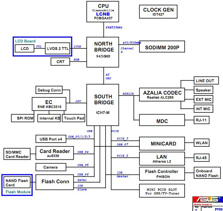 asus schematics – laptop schematic diagram laptop asus wiring diagram ac adaptor for laptop