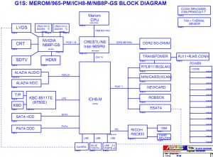 Asus G1S Block Diagram