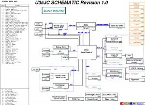 Asus U35JC Block Diagram