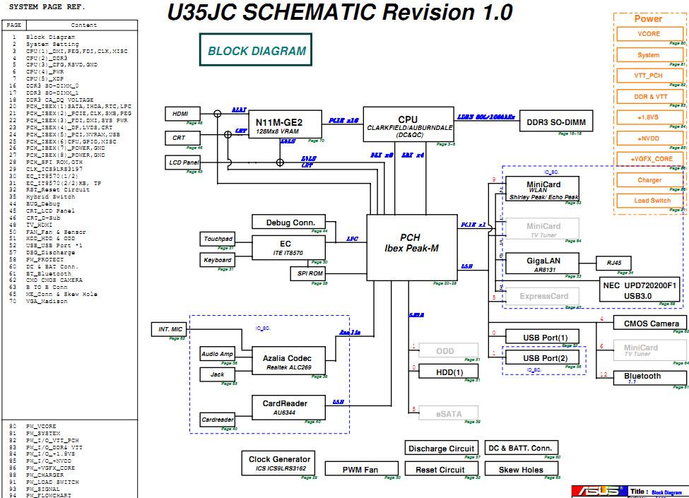 Asus wiring diagram diagrams instructions
