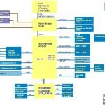 Compaq Presario CQ43 schematic, CHICAGO, TPN-F101/TPN-F102