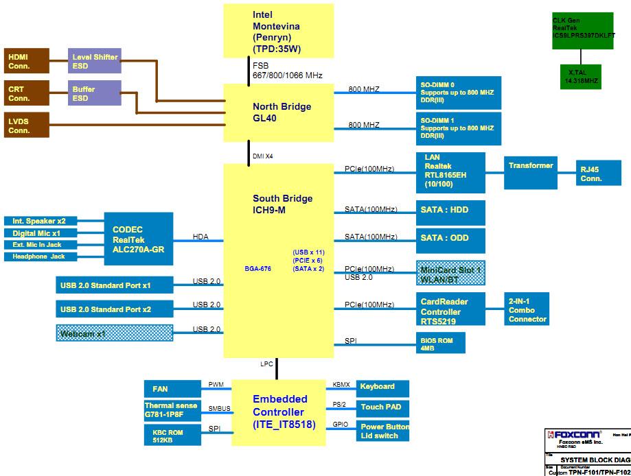Hp compaq presario cq43 схема