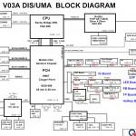Dell Inspiron 17R N7110 (Discrete) schematic, Quanta R03A/V03A