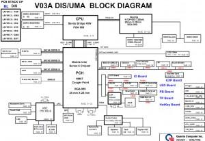 Dell Inspiron 17R N7110 (Discrete) Block Diagram
