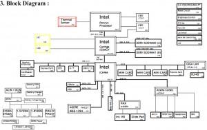 Fujitsu Siemens Amilo Si 2654 Block Diagram