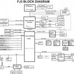 Fujitsu Siemens LifeBook S7220 schematic & boardview, Quanta FJ3