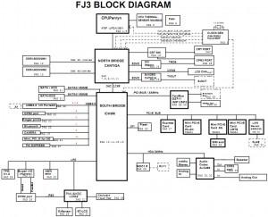 Fujitsu Siemens LifeBook S7220 Block Diagram