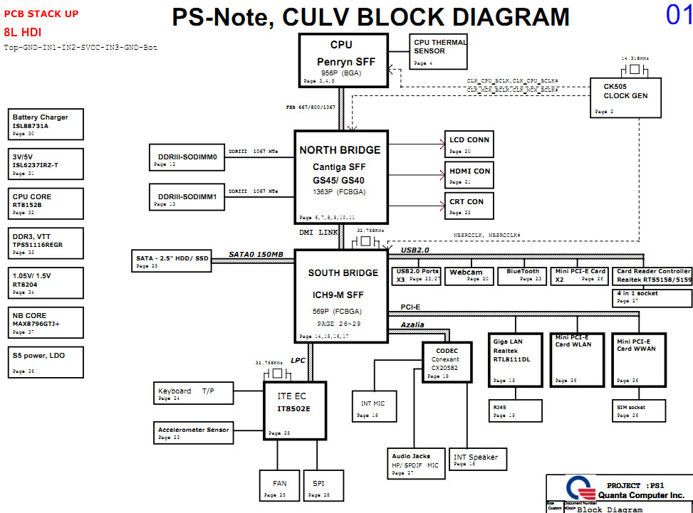 playstation 3 block diagram playstation 3 hook up diagram lenovo e30 (intel) schematic, ps-note culv, ps1 – laptop ...