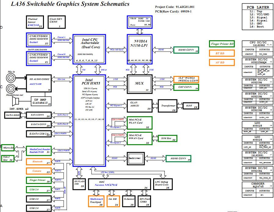 Lenovo Ideapad V360 Schematic  U0026 Boardview  09939