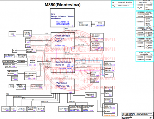 Sony M850 MBX-204 Block Diagram