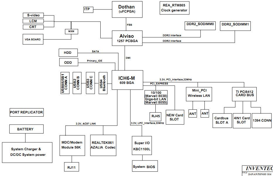 Satellite C55a Wiring Diagram Diagram Data Schema