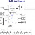 Toshiba Satellite L750/L755 Series schematic, Quanta BLBD