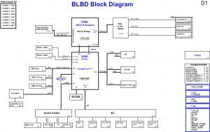 Toshiba Satellite L750 L755 Block Diagram