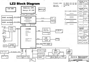 Lenovo 3000 G230 (DDR3) Block Diagram