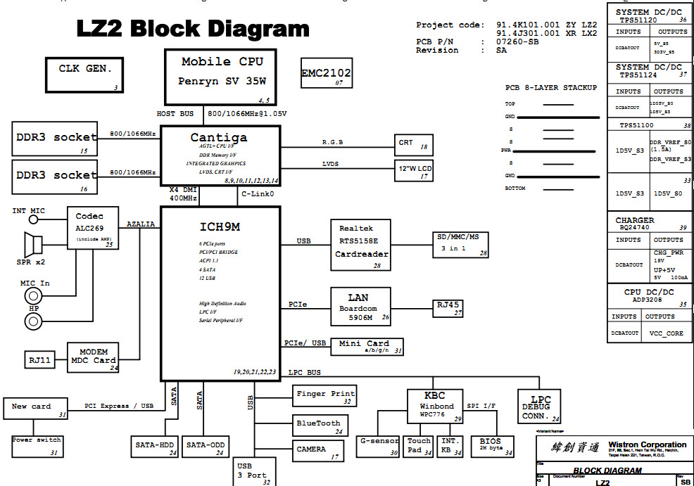 Lenovo 3000 G230  Ddr3  Schematic  07260 Lx2