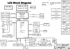 Lenovo 3000 G230(DDR2) Block Diagram