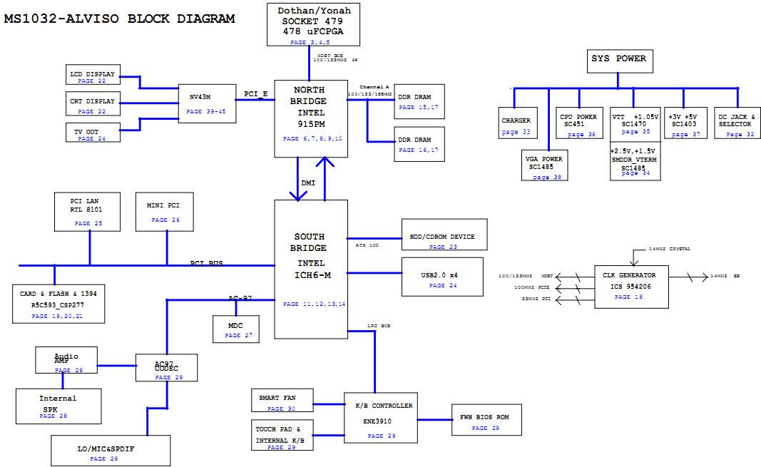 Msi Schematics  U2013 Laptop Schematic