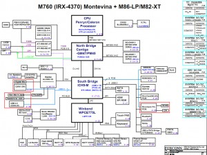 Sony M760 MBX-189 Block Diagram