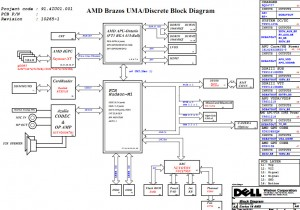 Dell Inspiron M4040(AMD) Block Diagram