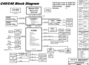 Fujitsu Esprimo Mobile V5505 V5545 Block Diagram