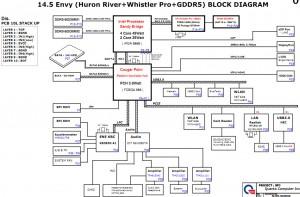 HP ENVY 14 Block Diagram