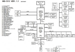 amd motherboard diagrams chipset diagram wiring diagram