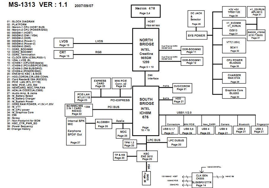 speed queen dryer wiring schematic wiring diagram for you • sears smoothtop wiring diagrams detailed schematics diagram speed queen dryer wiring diagram speed queen dryer repair