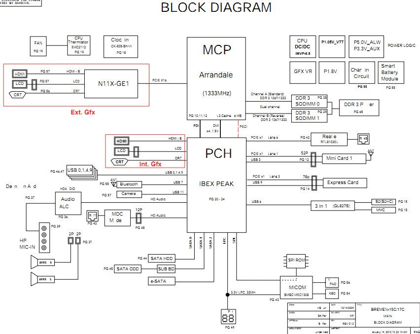Схема зарядки ноутбука самсунг
