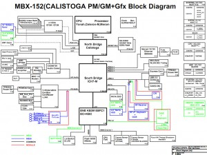 Sony Vaio VGN-FE Series Block Diagram