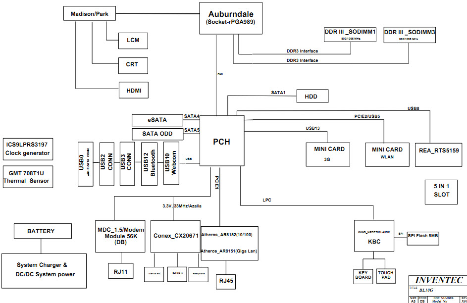 Toshiba Satellite L650  L650d Schematic  Berlin 10g  U2013 Laptop Schematic