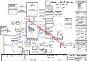 Lenovo ThinkPad X220 Block Diagram