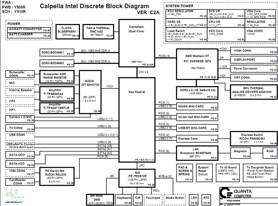 dell studio xps 1645 schematic y507r y509r quanta rm5c circuit dell studio xps 1645 block diagram