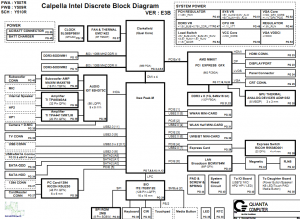 Dell Studio XPS 1645 Block Diagram