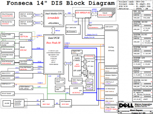 Dell Latitude E5410 E5510 Block Diagram