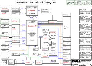 Dell Latitude E5410 (UMA) Block Diagram