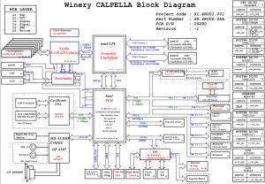 Dell Vostro 3700(DW70 Winery)Block Diagram