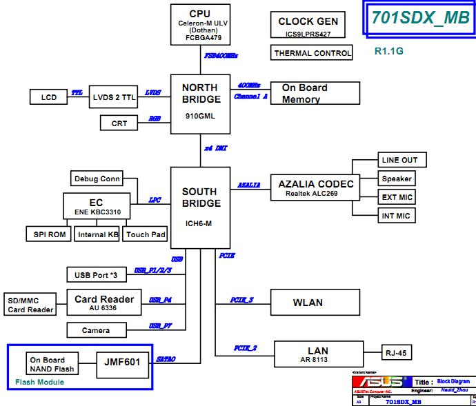 diagram laptop asus    asus    schematics        laptop    schematic     asus    schematics        laptop    schematic