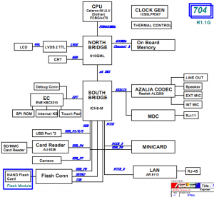 Asus EeePC P704 Block Diagram