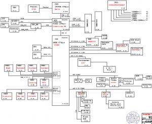 Fujitsu Siemens Esprimo Mobile D9500 Block Diagram