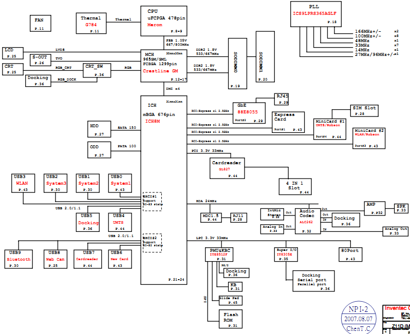 Astounding Fujitsu Schematics Laptop Schematic Wiring Digital Resources Bemuashebarightsorg