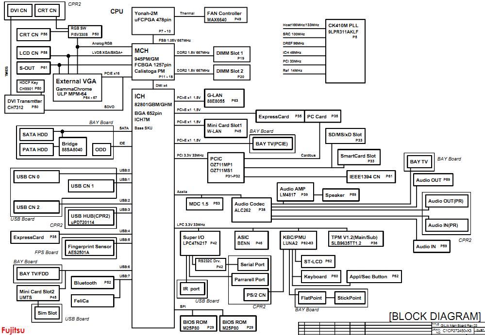 fujitsu lifebook s7110  s7111 schematic  c1cp272450