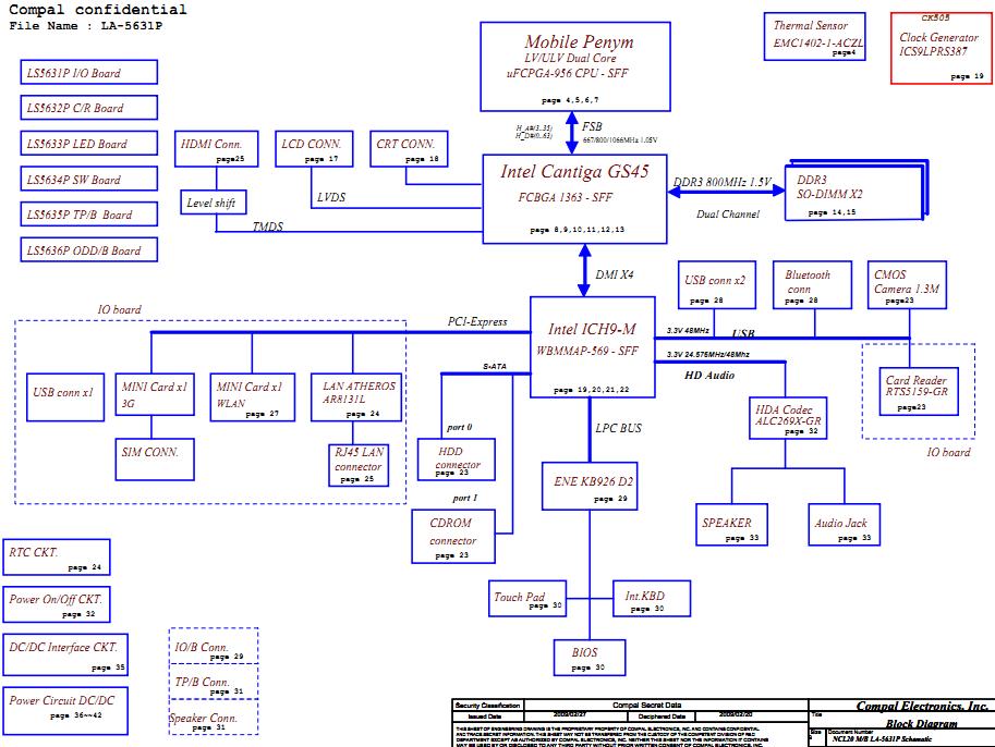 Gateway Schematics – Laptop Schematic on