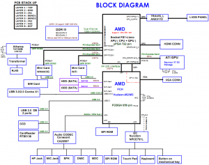 Toshiba Satellite L655 L755D Block Diagram