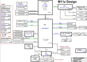 Dell Inspiron M301Z Block Diagram