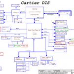 HP EliteBook 8440P/8440W schematic, Cartier DIS KEL00 LA-4901P