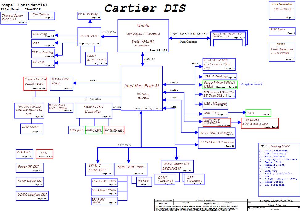 hp elitebook p/w schematic, cartier dis kel lap, schematic