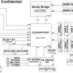 HP Pavilion DV4-4000 schematic, KITTY14I UMA 14I-6050A2424501-MB-A02